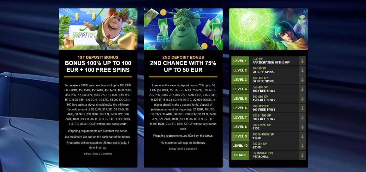 FastPay Casino bonusser